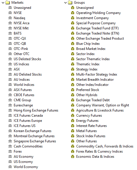 Norgate Data Amibroker Database Layout And Content